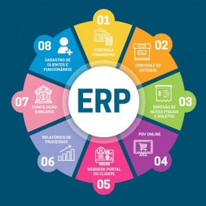 Melhorar o ERP